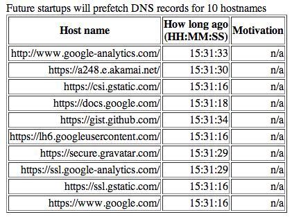 启动DNS